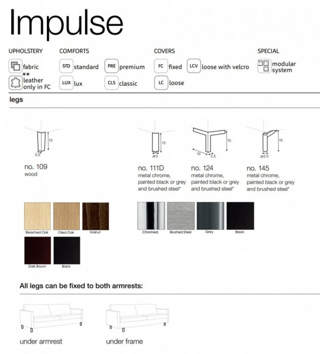 Impulse Divansoffa Set 5